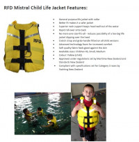 RFD Mistral Child Life Jacket Features pic.jpg